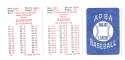 1985 APBA Season w/ EX Players - MONTREAL EXPOS Team Set