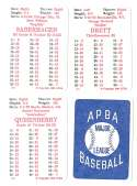 1985 APBA Season w/ EX Players - KANSAS CITY ROYALS Team Set