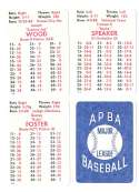 1913 APBA Season - BOSTON RED SOX Team Set
