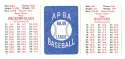1913 APBA Season - NEW YORK YANKEES Team Set
