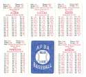 1913 APBA Season - PHILADELPHIA ATHLETICS / A'S Team Set