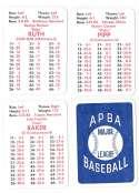 1921 New York Yankees - APBA World Series Greatest Teams