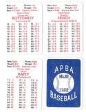 1930 St Louis Cardinals - APBA World Series Greatest Teams