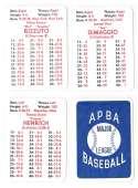 1942 New York Yankees - APBA World Series Greatest Teams