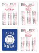 1942 St Louis Cardinals - APBA World Series Greatest Teams