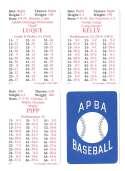 1927 APBA Reprint Season - CINCINNATI REDS Team Set