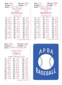 1927 APBA Reprint Season - CLEVELAND INDIANS Team Set