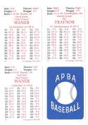 1927 APBA Reprint Season - PITTSBURGH PIRATES Team Set