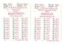 1936 APBA Season (Pencil Marks) - CHICAGO CUBS Team Set