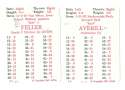 1936 APBA Season (Pencil Marks) - CLEVELAND INDIANS Team Set