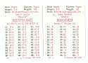 1936 APBA Season (Pencil Marks) - PHILADELPHIA ATHLETICS / As Team Set