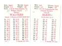 1936 APBA Season (Pencil Marks) - PHILADELPHIA PHILLIES Team Set