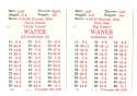 1936 APBA Season (Pencil Marks) - PITTSBURGH PIRATES Team Set