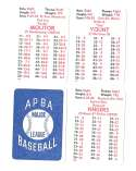 1982 APBA Season - MILWAUKEE BREWERS Team Set