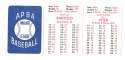 1982 APBA Season - TORONTO BLUE JAYS Team Set