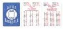 1982 APBA Season w/ Extra Players - CLEVELAND INDIANS Team Set