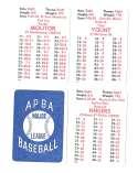 1982 APBA Season w/ Extra Players - MILWAUKEE BREWERS Team Set