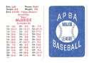 1982 APBA Extra Players Season - CLEVELAND INDIANS Team Set