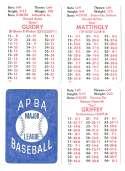 1983 APBA Season - NEW YORK YANKEES Team Set