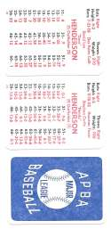 1983 APBA Season - SEATTLE MARINERS Team Set