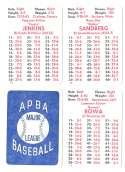 1983 APBA Season w/ Extra Players - CHICAGO CUBS Team Set