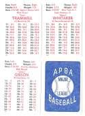 1983 APBA Season w/ Extra Players - DETROIT TIGERS Team Set