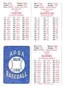1983 APBA Season w/ Extra Players - MONTREAL EXPOS Team Set