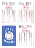 1983 APBA Season w/ Extra Players - SAN DIEGO PADRES Team Set