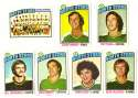 1976-77 Topps Hockey Team Set - Minnesota North Stars ( Checklist marked)