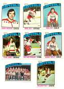 1976-77 Topps Hockey Team Set - Washington Capitals (Checklist Marked)