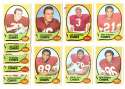 1970 Topps Football (VG Condition Read) Team Set - KANSAS CITY CHIEFS