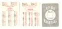 1950 APBA (reprint Written On) Season - CLEVELAND INDIANS Team Set