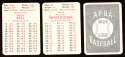 1950 APBA (reprint Written On) Season - DETROIT TIGERS Team Set