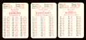 1950 APBA (reprint Written On) Season - PHILADELPHIA PHILLIES Team Set