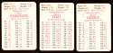 1950 APBA (reprint Written On) Season - WASHINGTON SENATORS (TWINS) Team Set
