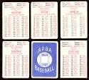 1978 APBA Season w/ EX Players - CINCINNATI REDS Team Set
