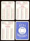 1978 APBA Season w/ EX Players - CLEVELAND INDIANS Team Set