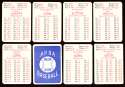 1978 APBA Season w/ EX Players - LOS ANGELES DODGERS Team Set