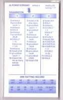 2006 Strat-O-Matic (SOM) - WASHINGTON NATIONALS Team set