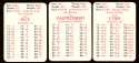 1980 APBA Season - BOSTON RED SOX Team Set