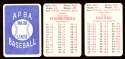 1980 APBA Season - CLEVELAND INDIANS Team Set