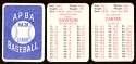 1980 APBA Season - MONTREAL EXPOS Team Set