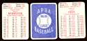 1980 APBA Season - SEATTLE MARINERS Team Set
