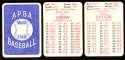 1980 APBA Season w/ EX players - CALIFORNIA ANGELS Team set
