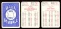 1980 APBA Season w/ EX players - CLEVELAND INDIANS Team Set