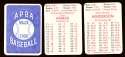 1980 APBA Season w/ EX players - OAKLAND As Team set