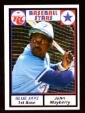 1981 RC Cola Baseball Stars - TORONTO BLUE JAYS