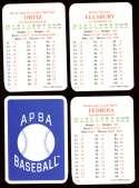 2011 APBA Season - BOSTON RED SOX Team Set