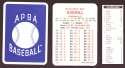 1933 APBA Season (from 2O12 No Envelope) - CLEVELAND INDIANS Team Set