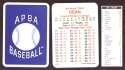 1933 APBA Season (from 2O12 No Envelope) - ST LOUIS CARDINALS Team Set